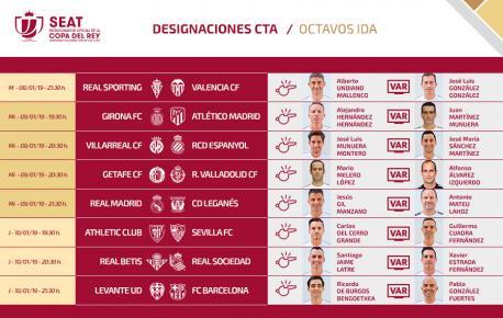 Designaciones arbitrales octavos ida Copa Sporting-Valencia