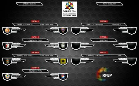 Copa de ḥoquei sobre patinos femenina A Coruña 2020
