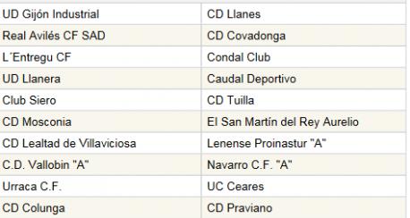 Primer xornada Tercera División 2019-2020